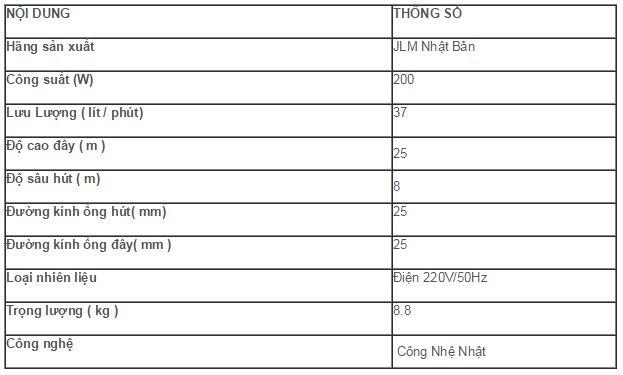 May-bom-nuoc-jlm-60-200a-bang-thong-so-ky-thuat