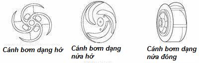 nguyen-nhan-canh-quat-may-bom-bi-an-mon-hinh-1