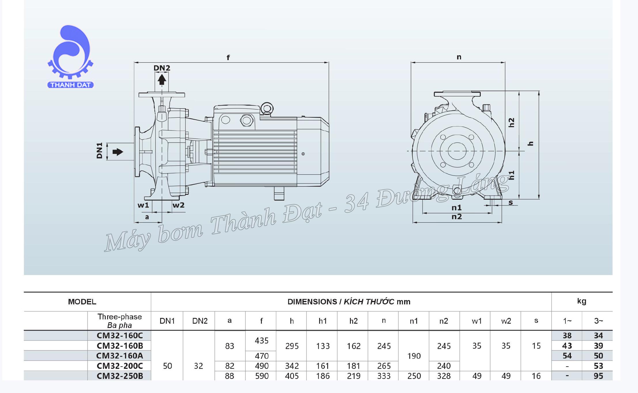 Máy bơm công nghiệp Inter CM 32-160A 4HP