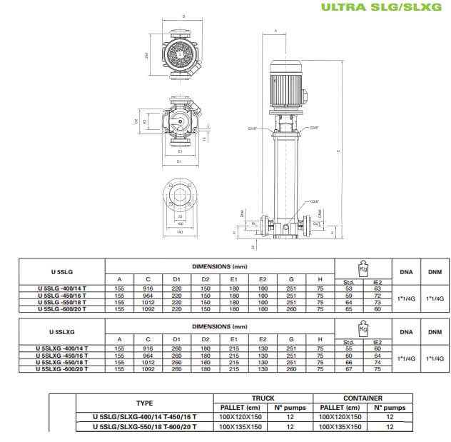 Máy bơm trục đứng đa tầng cánh Pentax Ultra 5 SLG/SLXG