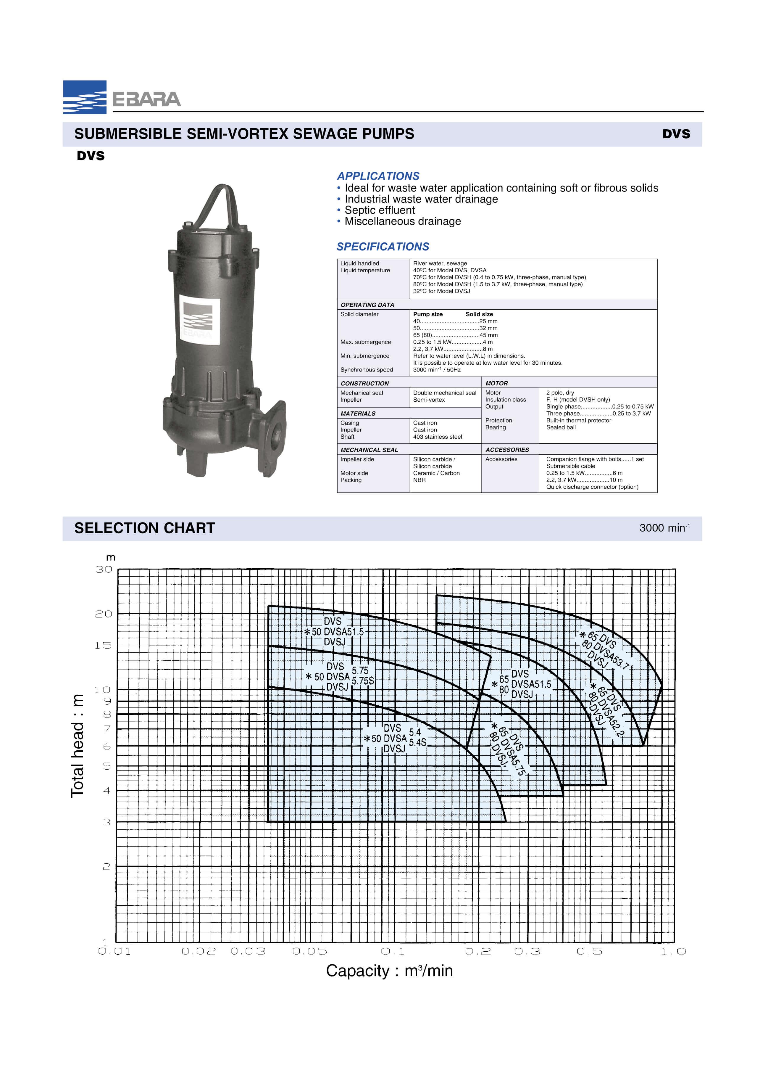 Catalogue máy bơm nước thải Ebara DVS