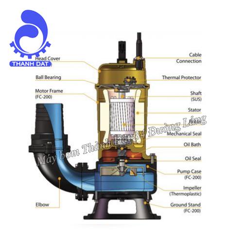 Máy bơm chìm nước thải Mitsubishi CSP - 405S 1/2HP