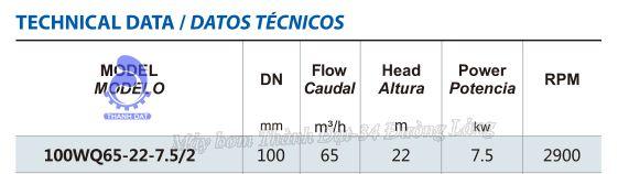 Máy bơm nước thải Inter 100WQ65-22-7.5/2