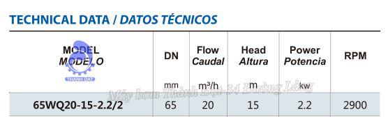 Máy bơm nước thải Inter 65WQ20-15-2.2/2