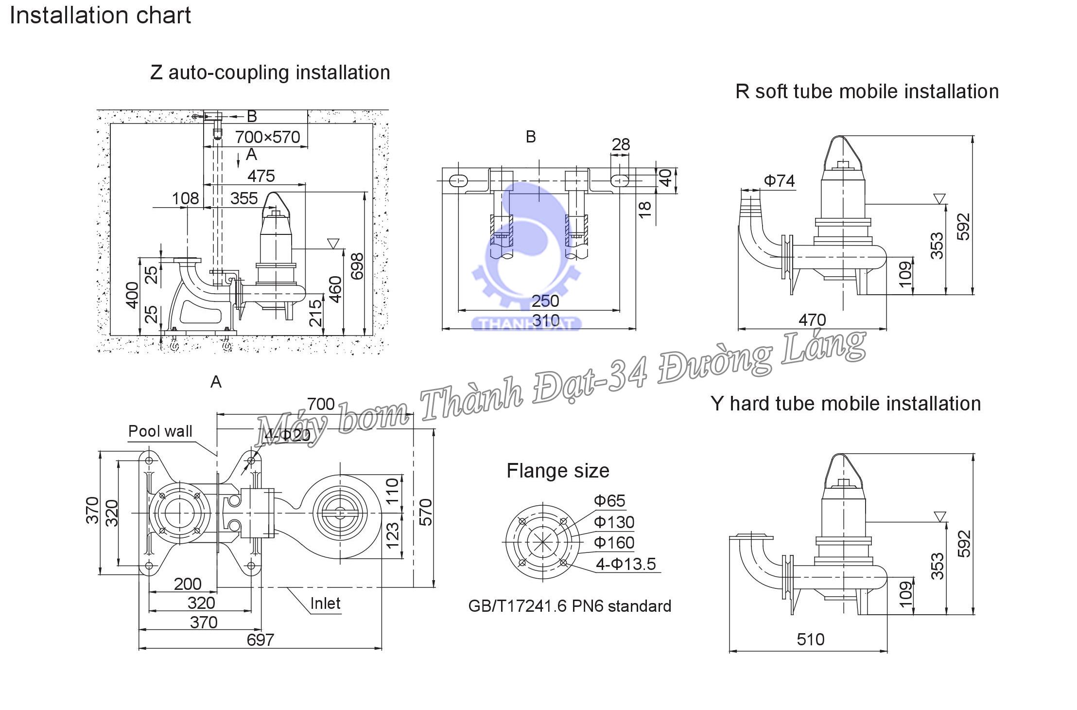 Bảng thông số kích thước của Máy bơm nước thải Kaiquan 65WQ/E33-18-3