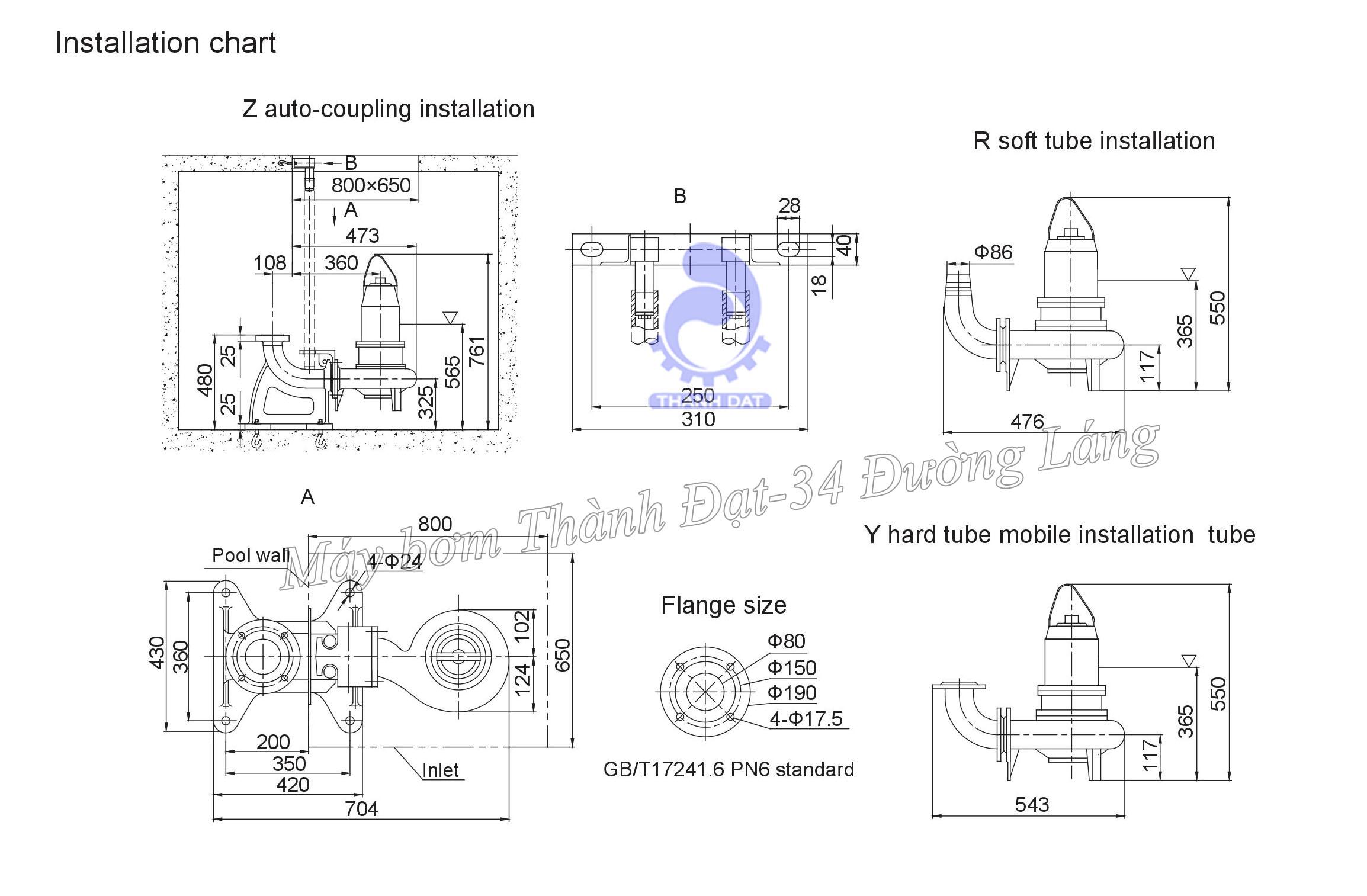 Máy bơm nước thải Kaiquan 80WQ/E50-10-2.2