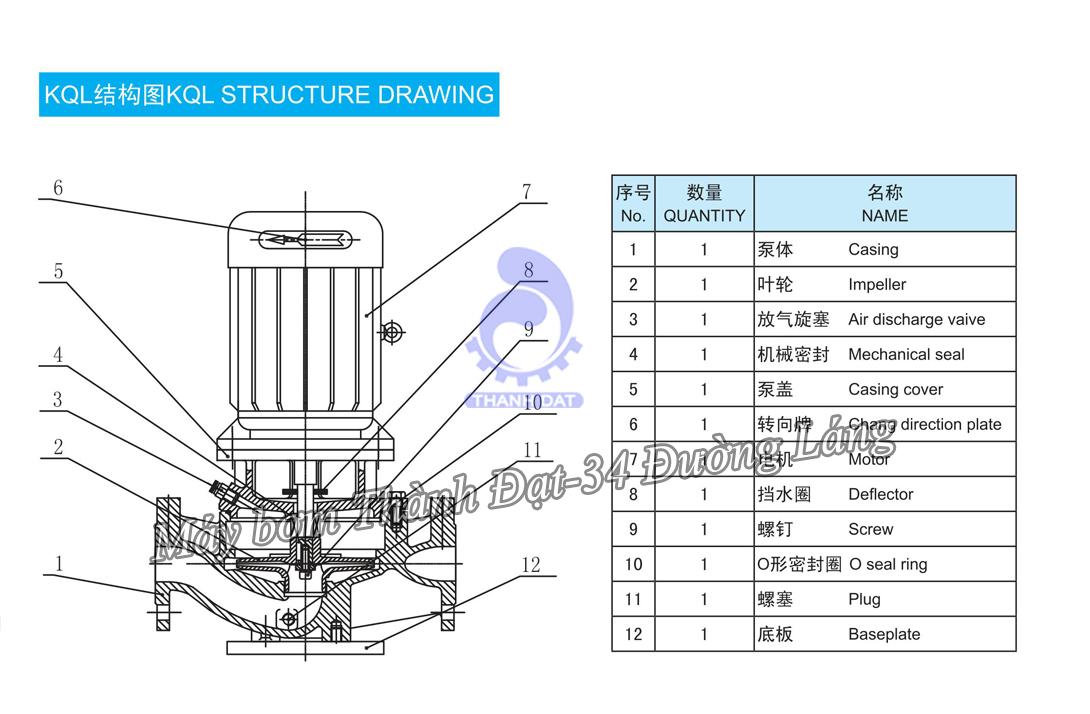 Máy bơm trục đứng inline Kaiquan 50KQL12.5-50-5.5/2