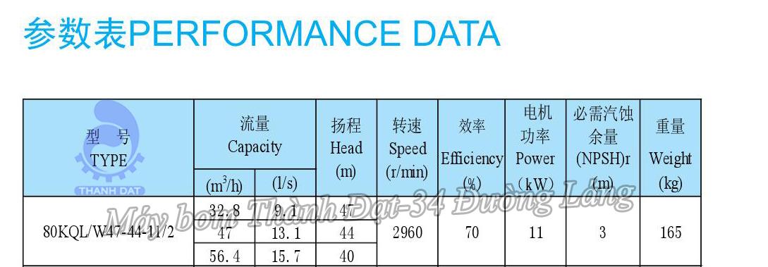 Máy bơm trục đứng inline Kaiquan 80KQL47-44-11/2