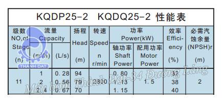 Máy bơm trục đứng Kaiquan KQDP25-2x11