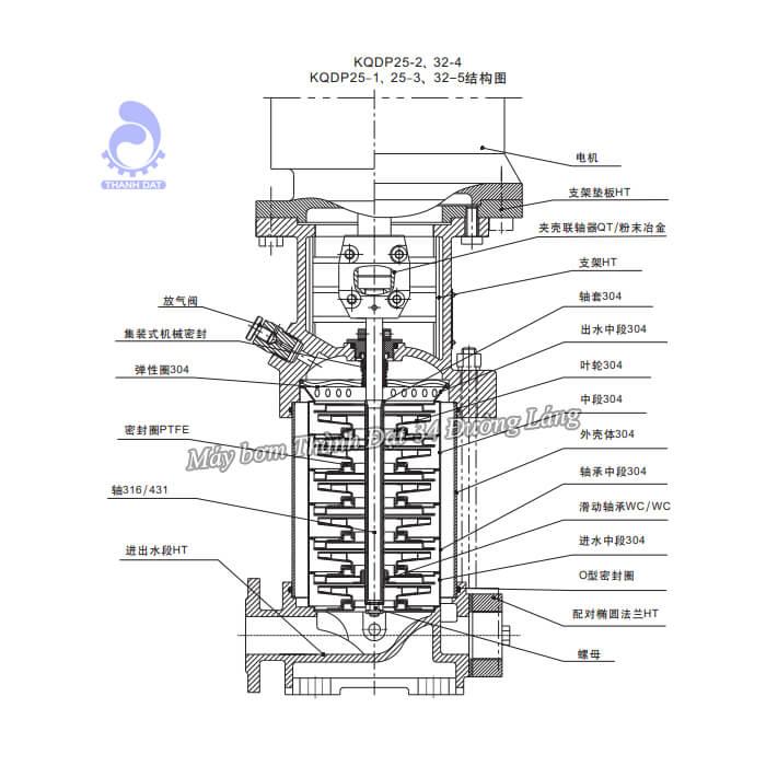 Máy bơm trục đứng Kaiquan KQDP25-2x13