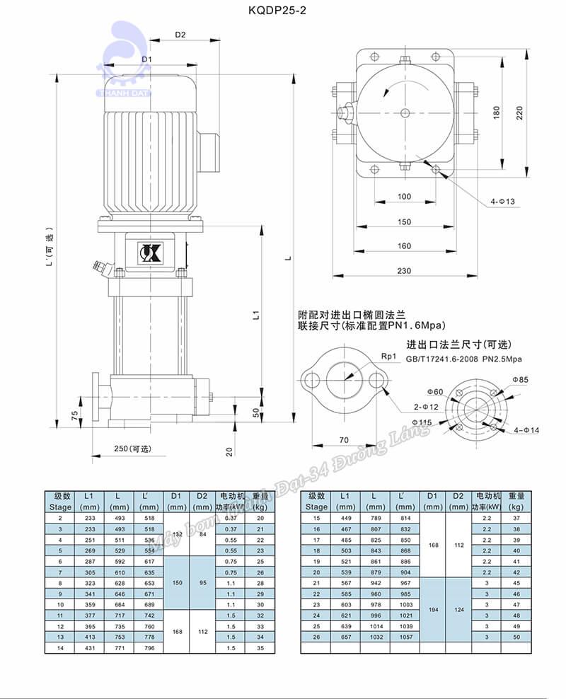 Máy bơm trục đứng Kaiquan KQDP25-2x15