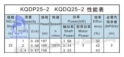 Máy bơm trục đứng Kaiquan KQDP25-2x22