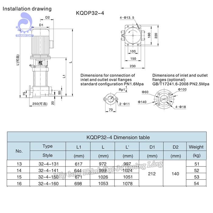 Máy bơm trục đứng Kaiquan KQDP32-4-150