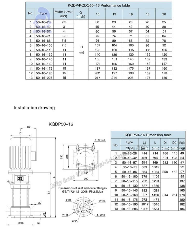 Máy bơm trục đứng Kaiquan KQDP50-16-190