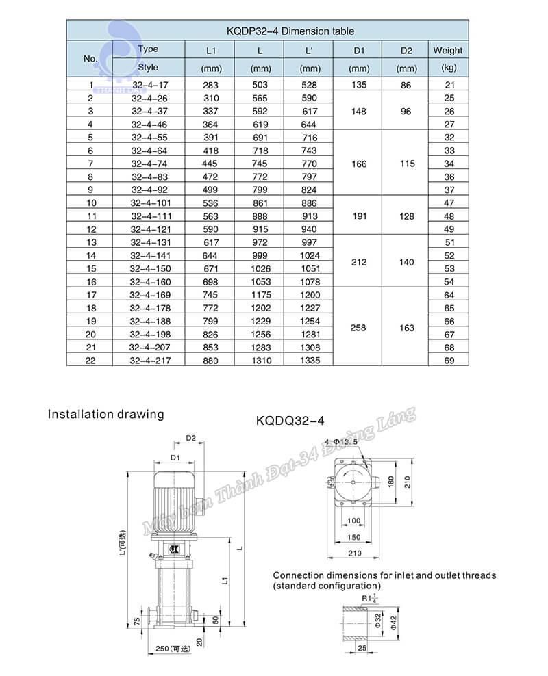 Máy bơm trục đứng Kaiquan KQDP/KQDP 32-4
