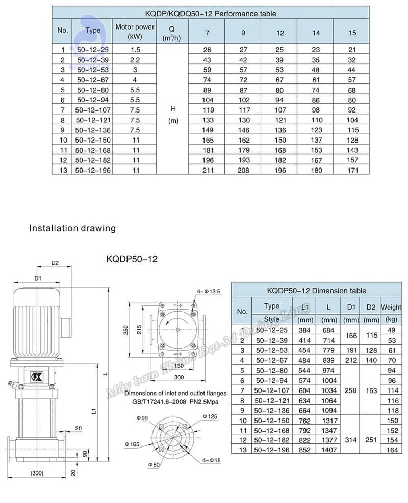 Máy bơm trục đứng Kaiquan KQDP/KQDQ 50-12