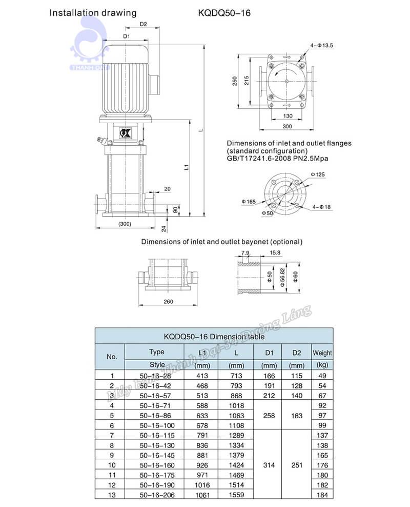 Máy bơm trục đứng Kaiquan KQDP/KQDQ 50-16