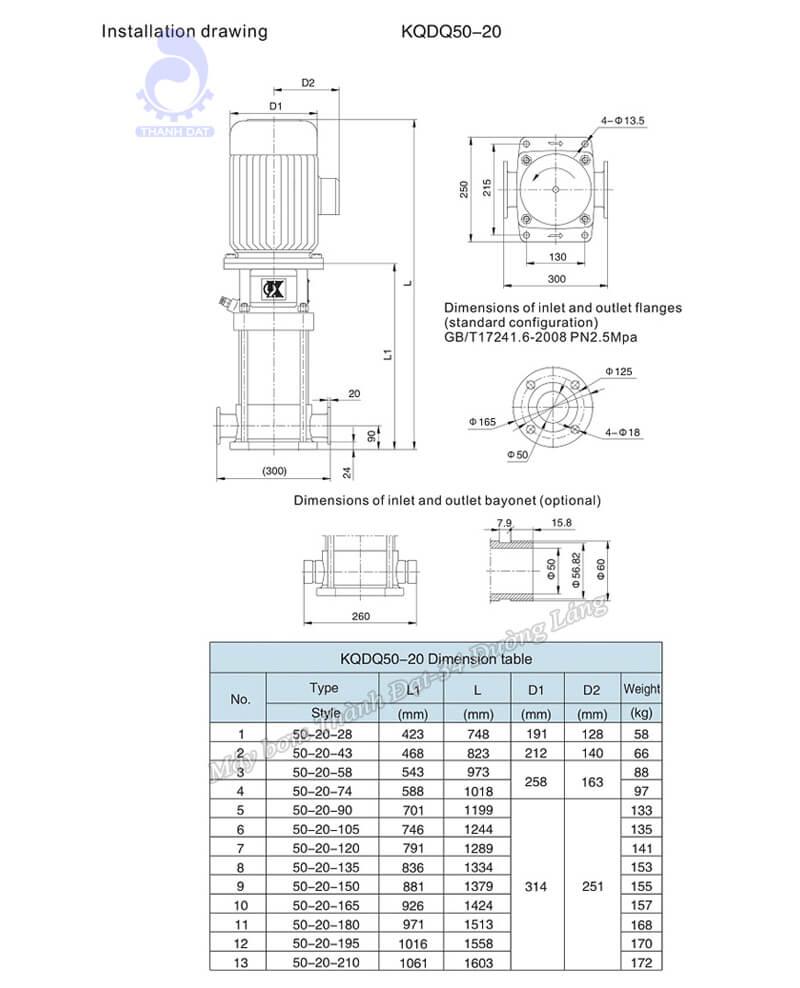 Máy bơm trục đứng Kaiquan KQDP/KQDQ 50-20