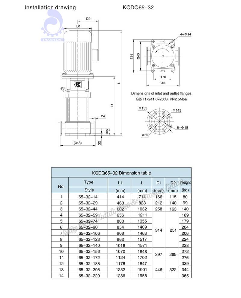 Máy bơm trục đứng Kaiquan KQDP/KQDQ 65-32