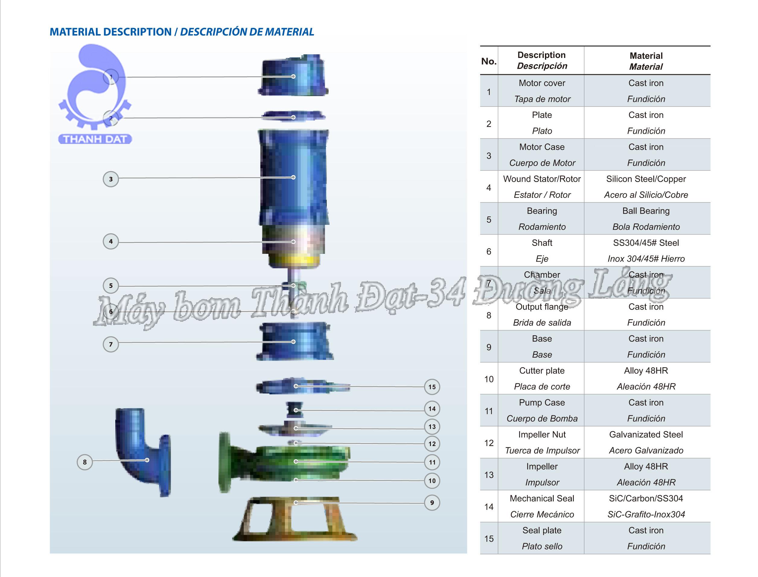Máy bơm nước thải Inter 100WQ110-10-5.5/4