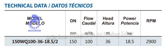 Máy bơm nước thải Inter 150WQ100-36-18.5/2