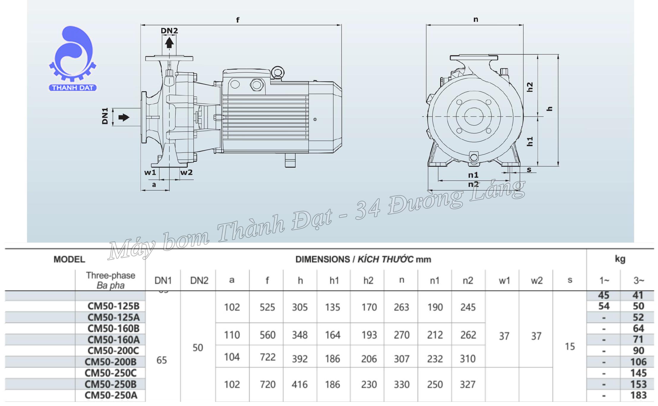 Máy bơm nước Inter CM 50-250B 25HP