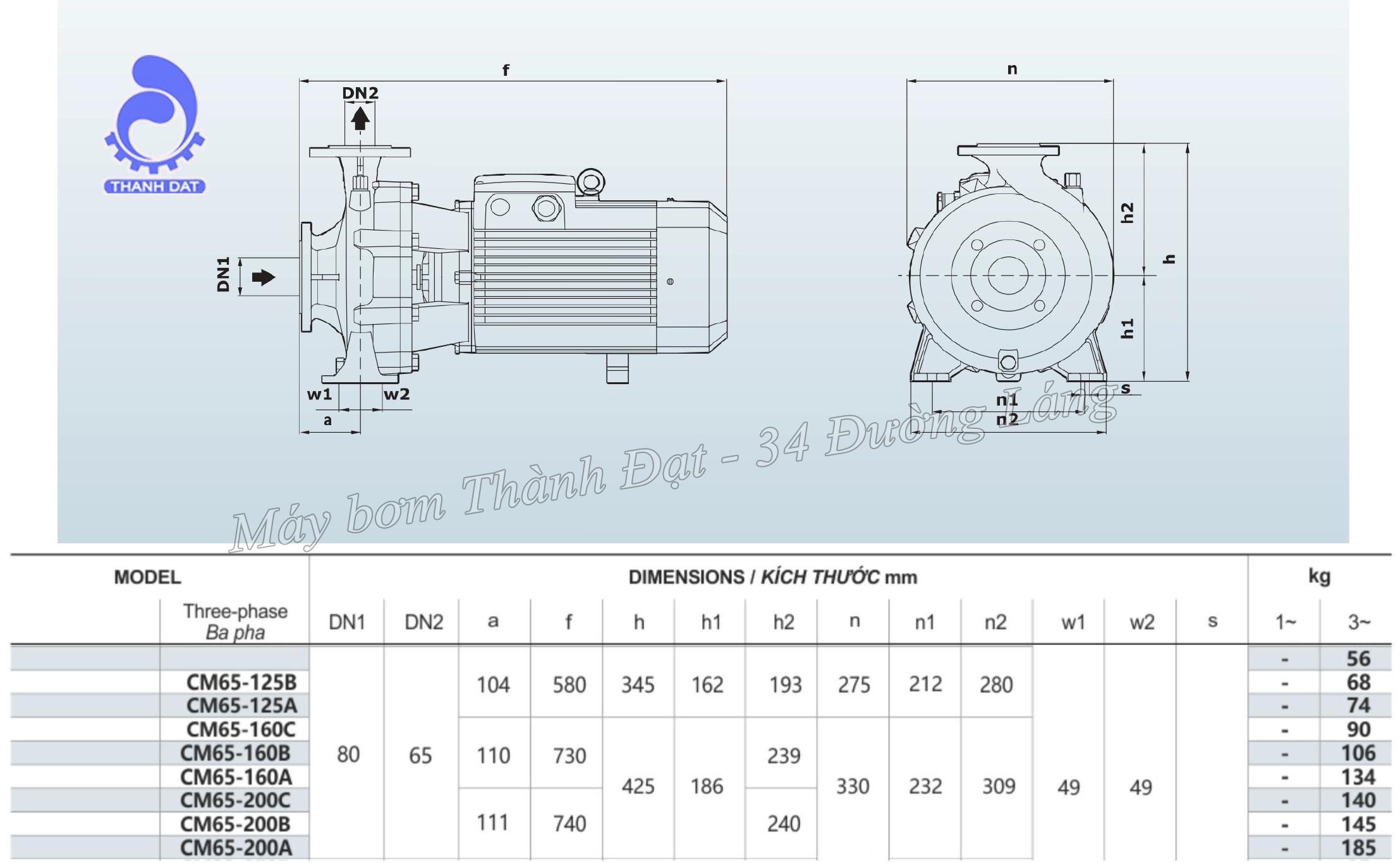 Máy bơm nước Inter CM 65-160C 12.5HP