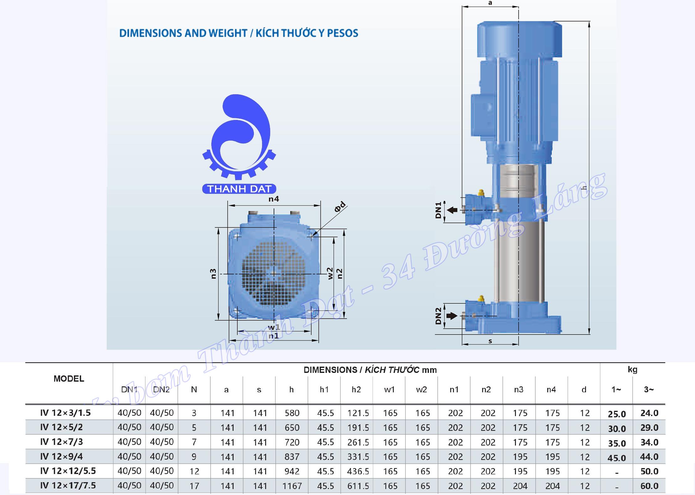 Máy bơm trục đứng Inter IVM 12×3/1.5 1.5HP