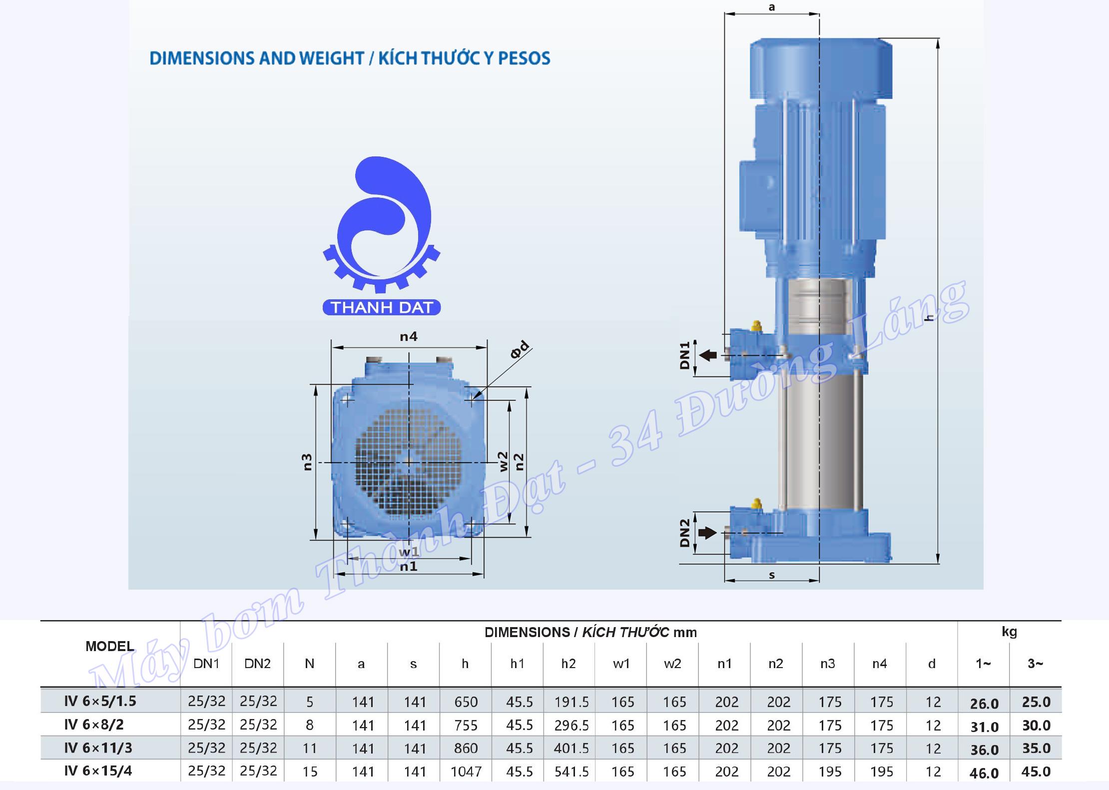 Máy bơm trục đứng Inter IVM 6x5/1.5 1.5HP