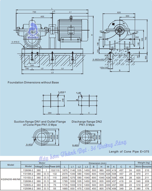 Máy bơm hai cửa hút Kaiquan KQSN200-M6/274 110kW