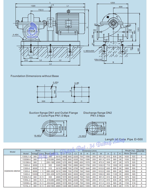 Máy bơm hai cửa hút Kaiquan KQSN350-M9/503 355kW