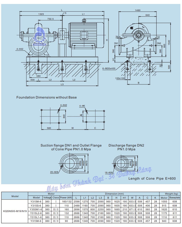 Máy bơm hai cửa hút Kaiquan KQSN500-M19/434 160kW